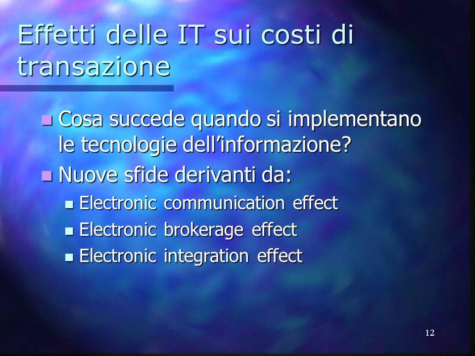 Effetti delle IT sui costi di transazione