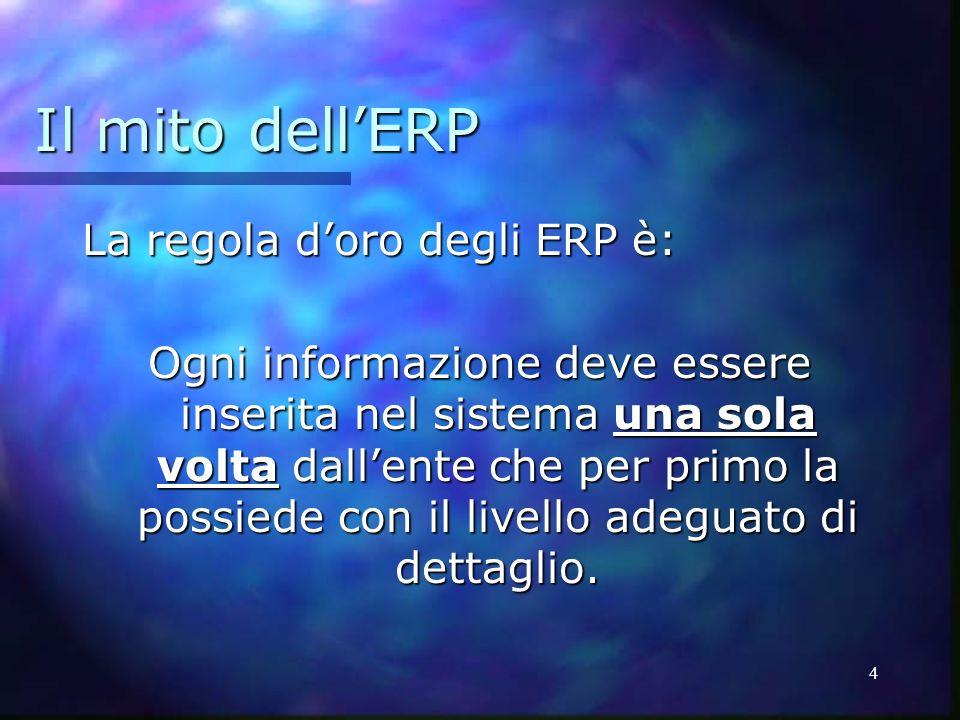 Il mito dell'ERP La regola d'oro degli ERP è: