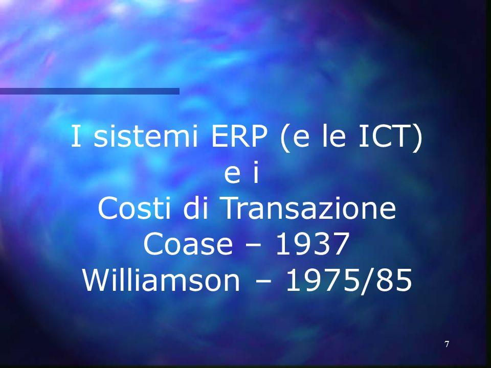 I sistemi ERP (e le ICT) e i Costi di Transazione Coase – 1937 Williamson – 1975/85
