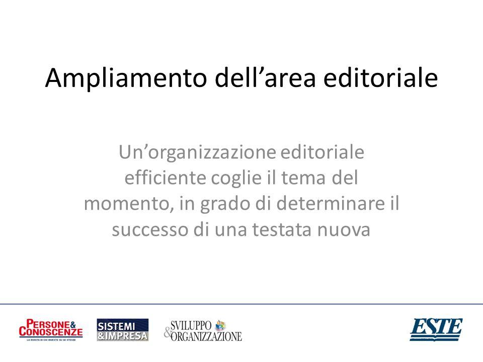 Ampliamento dell'area editoriale