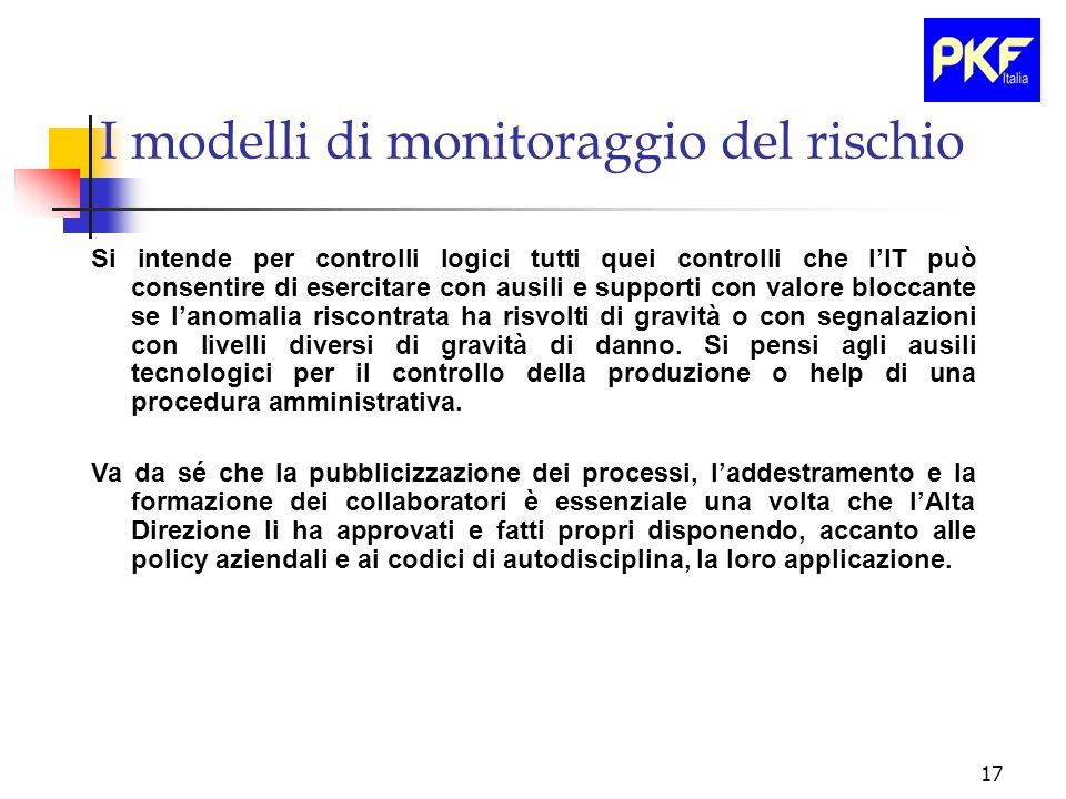 I modelli di monitoraggio del rischio