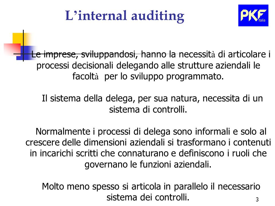 L'internal auditing