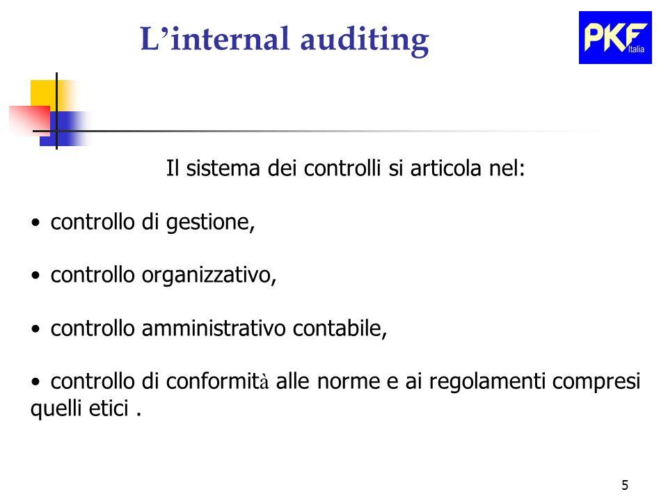 Il sistema dei controlli si articola nel: