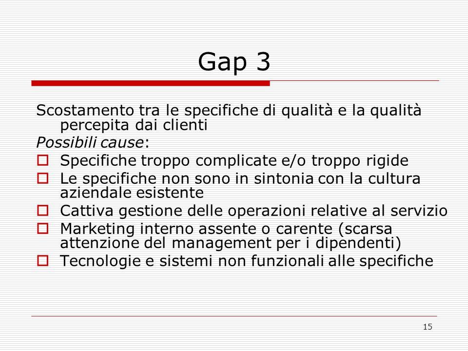 Gap 3 Scostamento tra le specifiche di qualità e la qualità percepita dai clienti. Possibili cause: