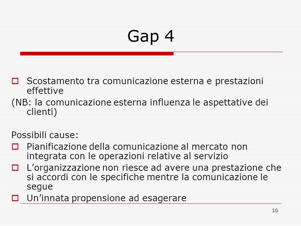 Gap 4 Scostamento tra comunicazione esterna e prestazioni effettive