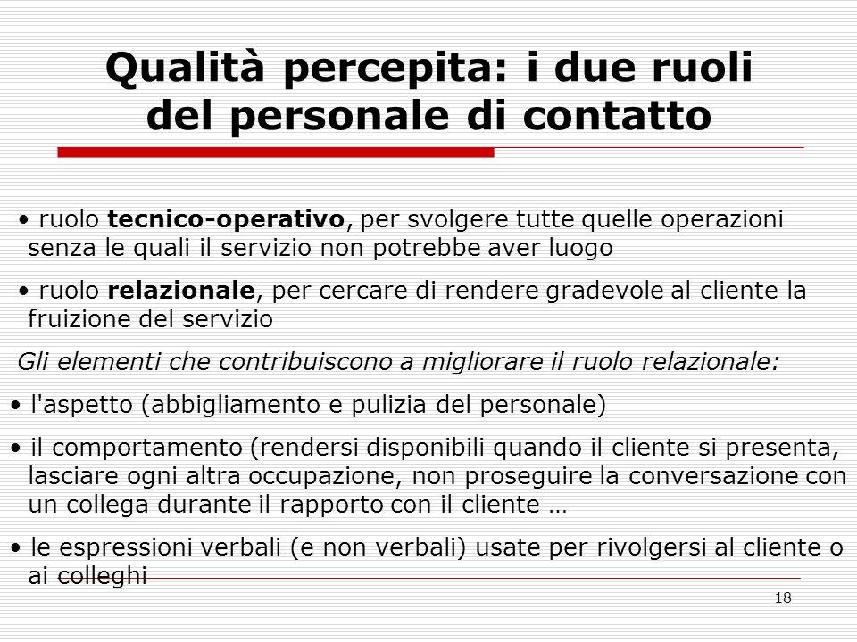Qualità percepita: i due ruoli del personale di contatto