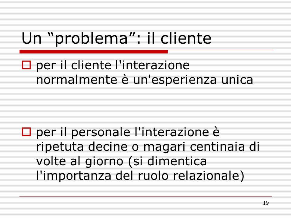 Un problema : il cliente