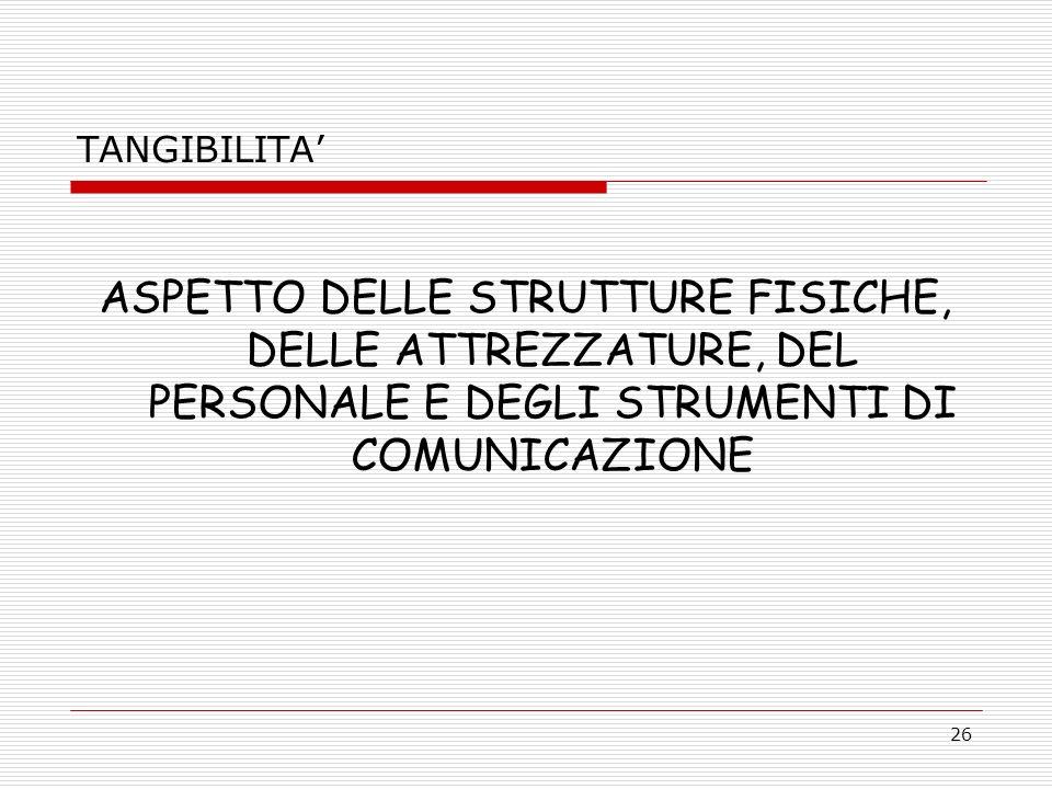 TANGIBILITA' ASPETTO DELLE STRUTTURE FISICHE, DELLE ATTREZZATURE, DEL PERSONALE E DEGLI STRUMENTI DI COMUNICAZIONE.