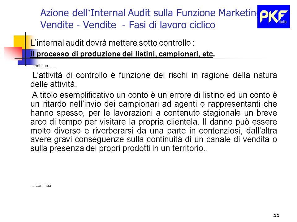 Azione dell'Internal Audit sulla Funzione Marketing e Vendite - Vendite - Fasi di lavoro ciclico