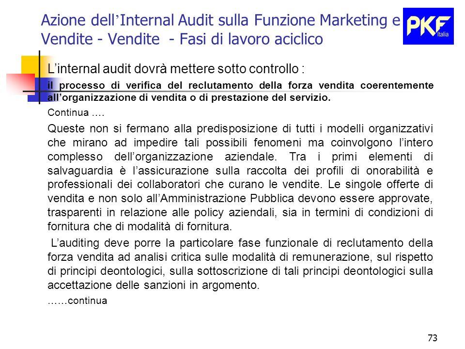 Azione dell'Internal Audit sulla Funzione Marketing e Vendite - Vendite - Fasi di lavoro aciclico