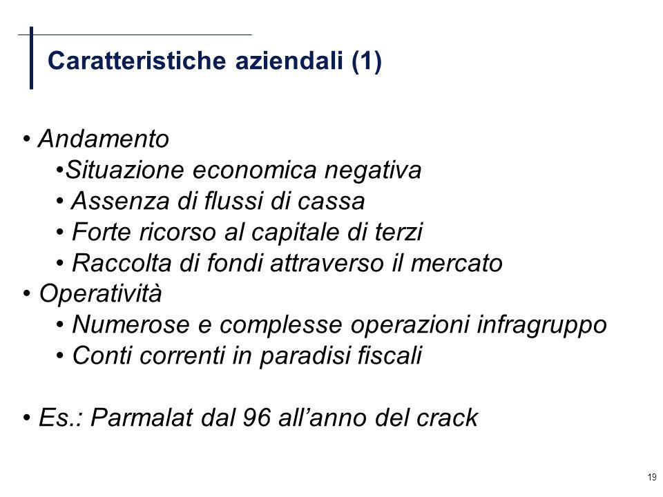 Caratteristiche aziendali (1)