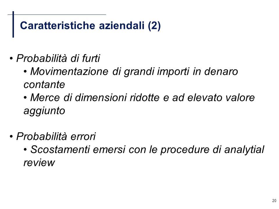 Caratteristiche aziendali (2)