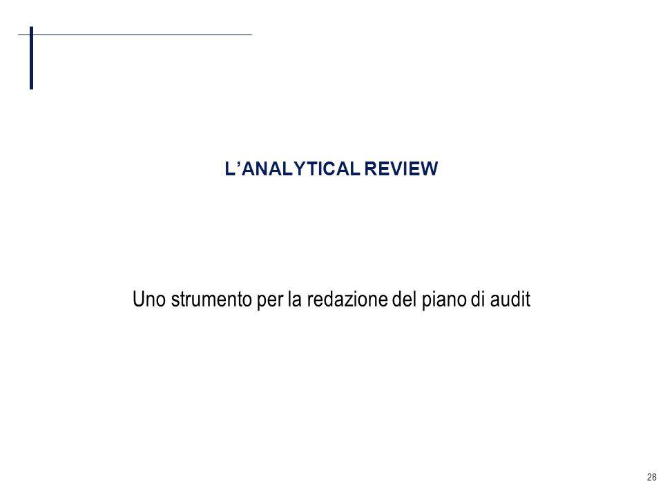 Uno strumento per la redazione del piano di audit