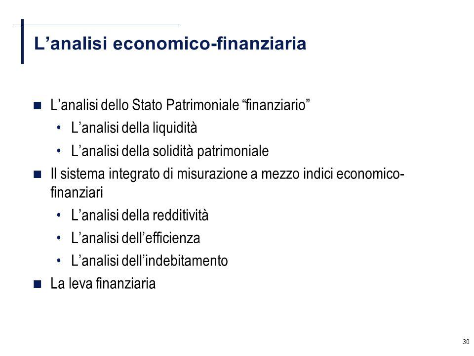 L'analisi economico-finanziaria