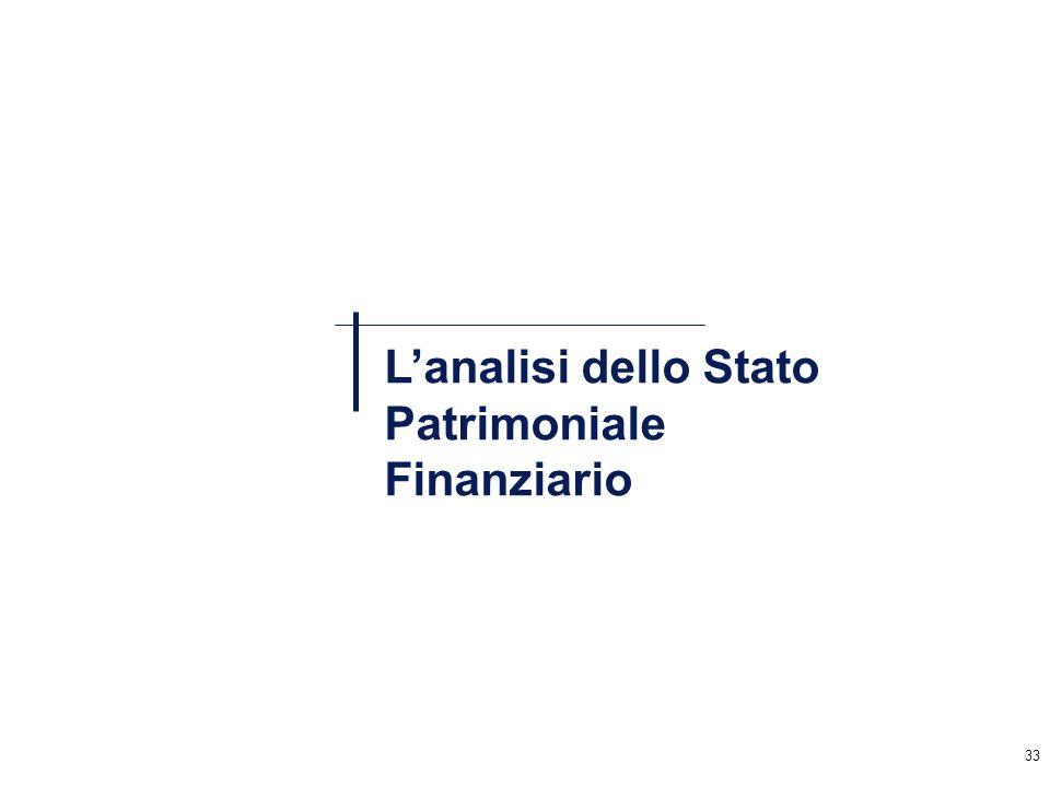 L'analisi dello Stato Patrimoniale Finanziario