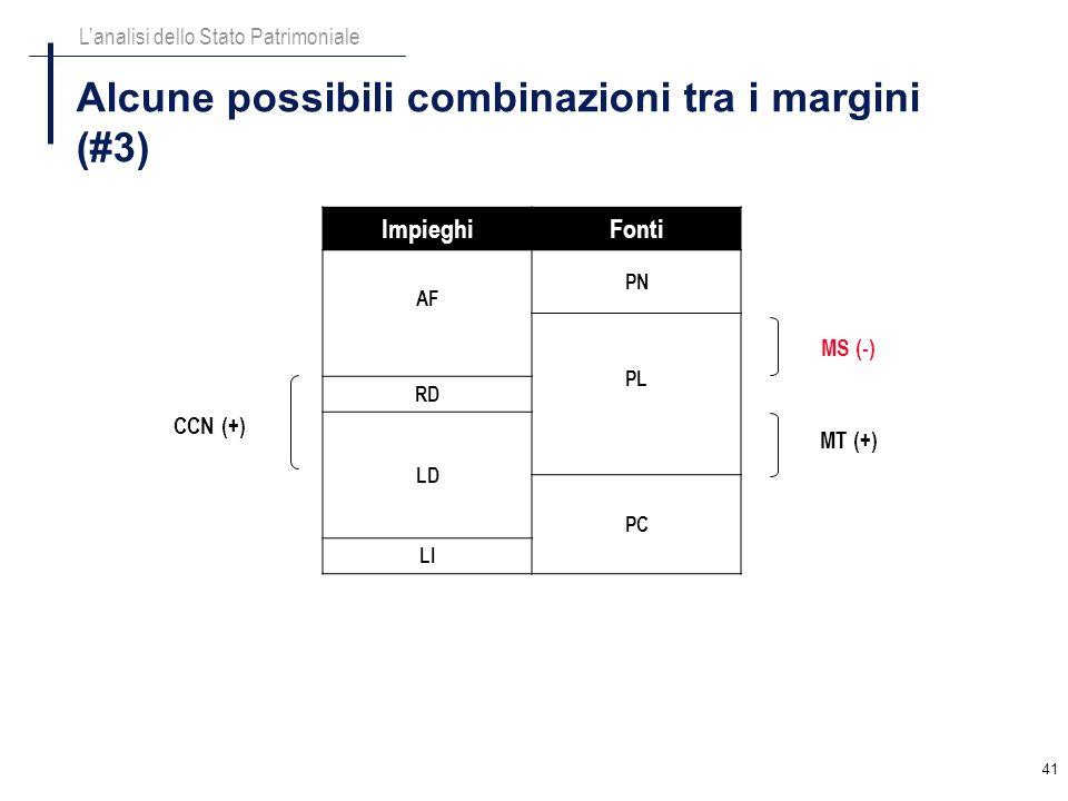 Alcune possibili combinazioni tra i margini (#3)