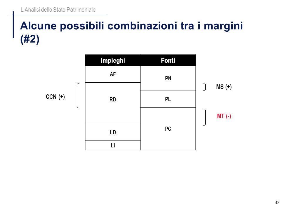 Alcune possibili combinazioni tra i margini (#2)