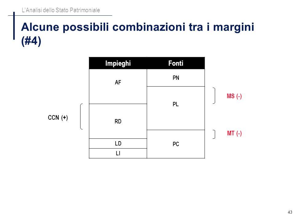 Alcune possibili combinazioni tra i margini (#4)
