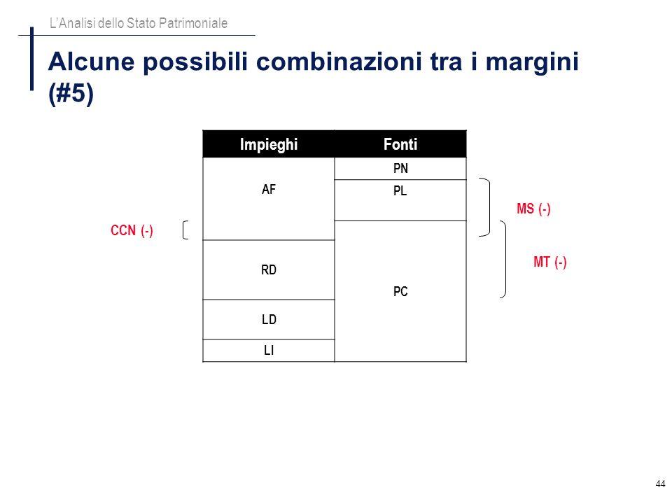 Alcune possibili combinazioni tra i margini (#5)