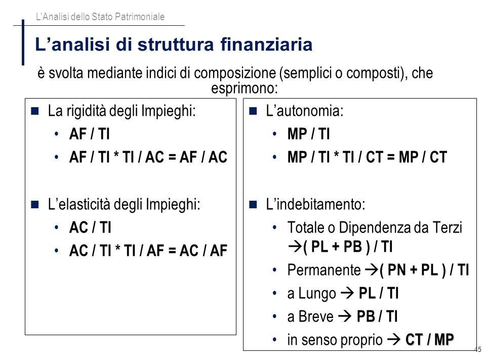 L'analisi di struttura finanziaria