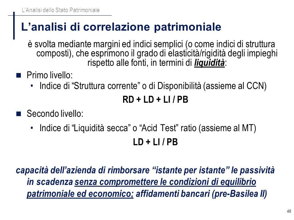 L'analisi di correlazione patrimoniale