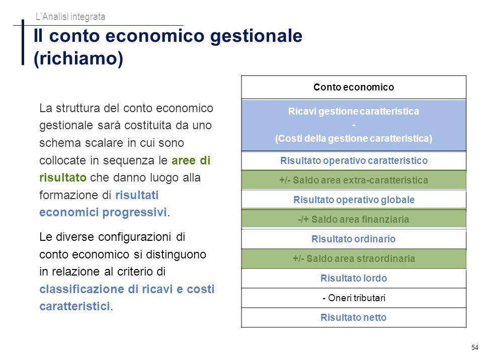 Il conto economico gestionale (richiamo)