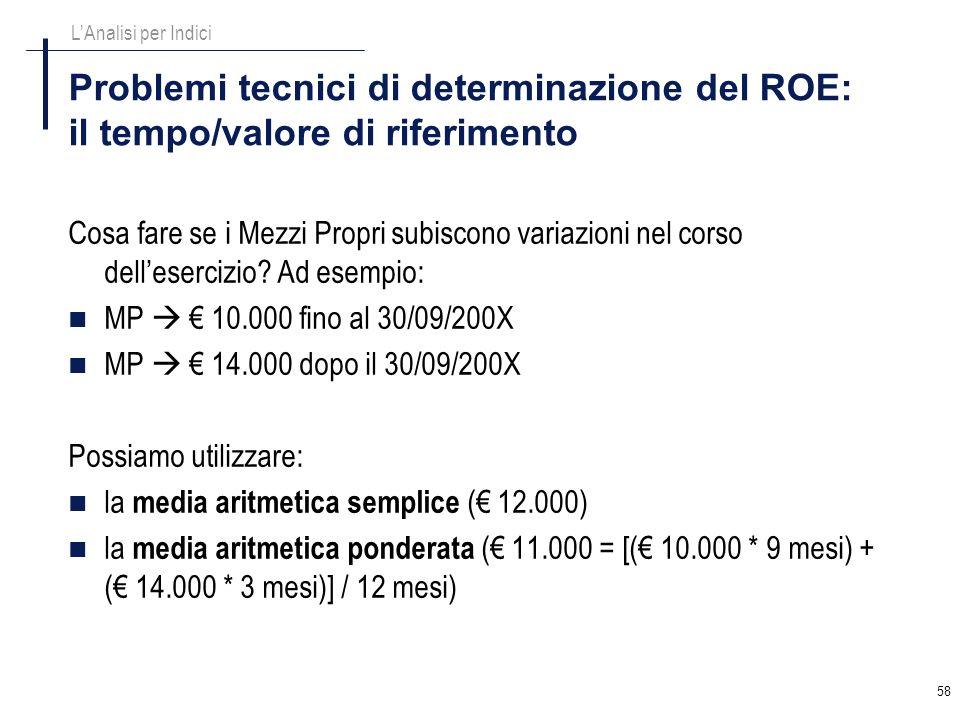 L'Analisi per Indici Problemi tecnici di determinazione del ROE: il tempo/valore di riferimento.