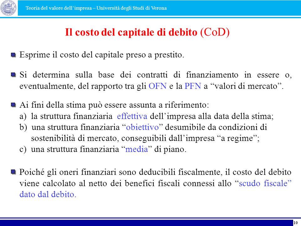Il costo del capitale di debito (CoD)