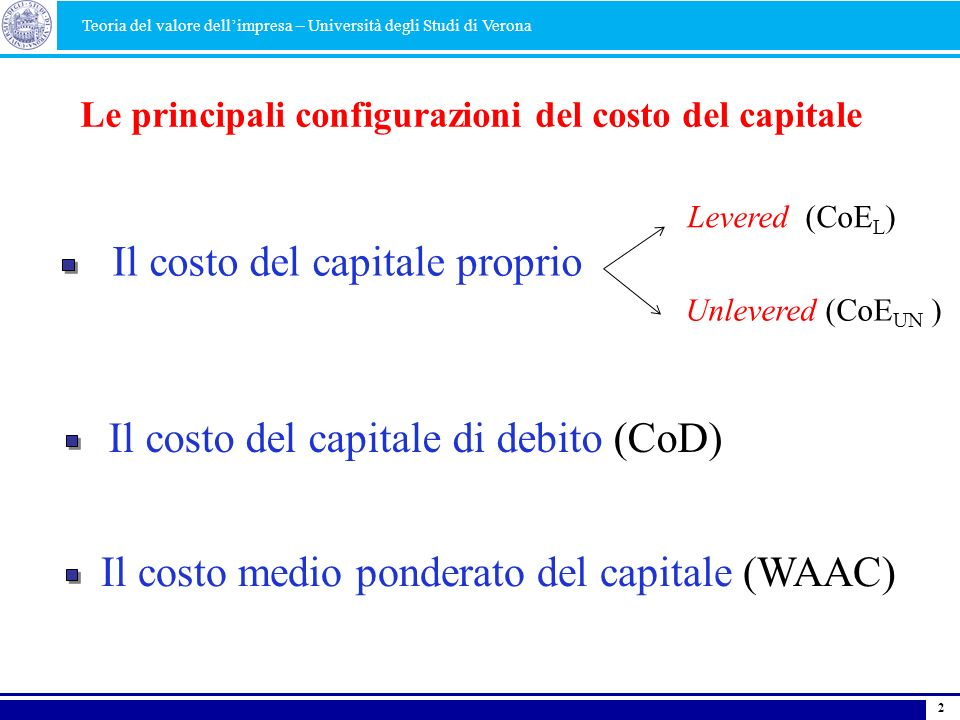 Le principali configurazioni del costo del capitale