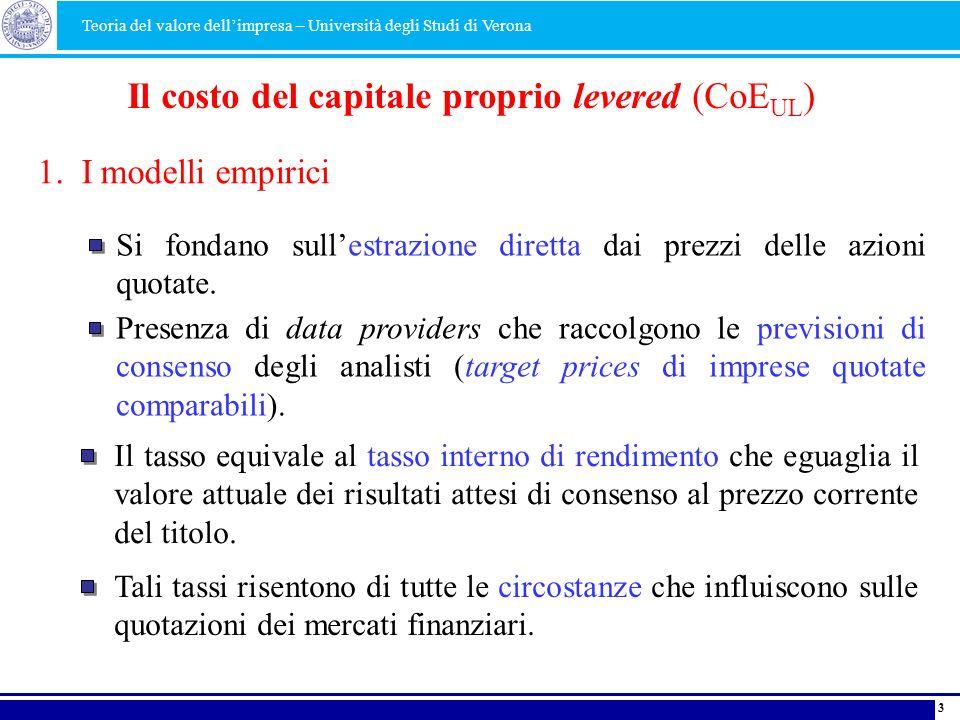 Il costo del capitale proprio levered (CoEUL)