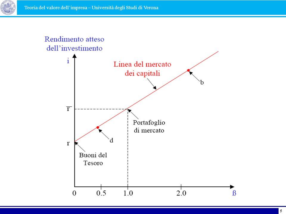 Teoria del valore dell'impresa – Università degli Studi di Verona