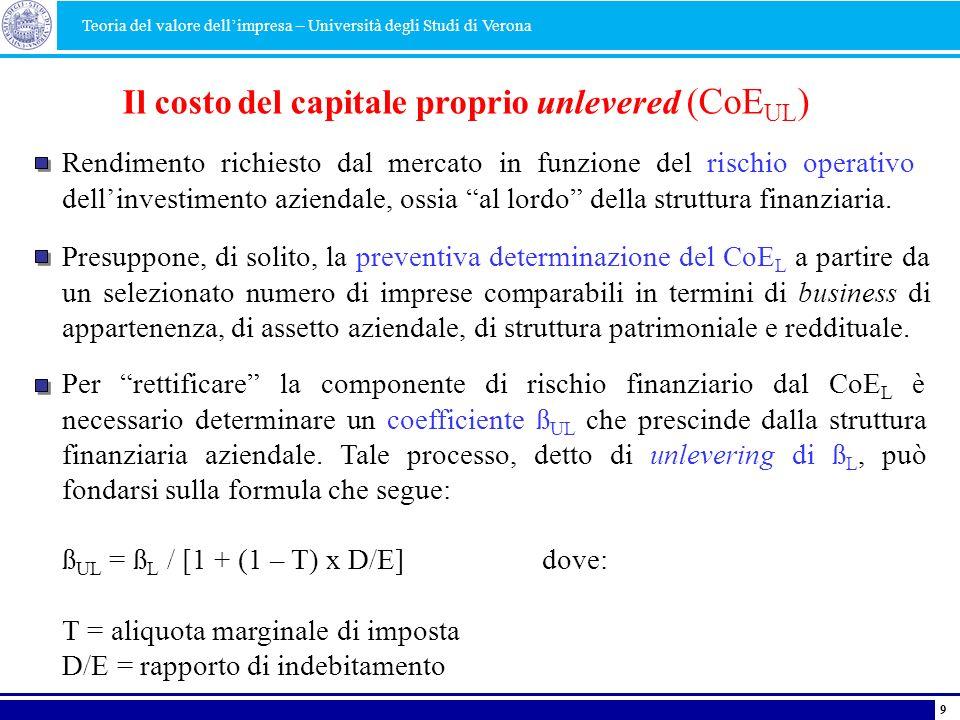 Il costo del capitale proprio unlevered (CoEUL)