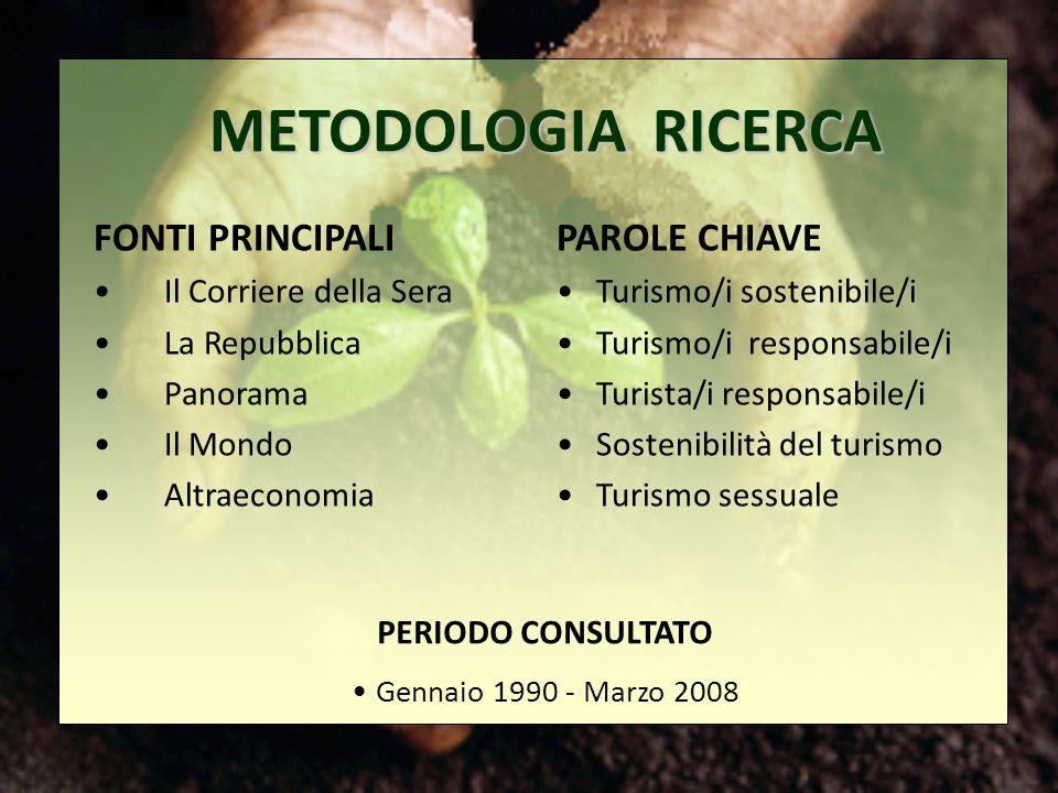 METODOLOGIA RICERCA FONTI PRINCIPALI PAROLE CHIAVE