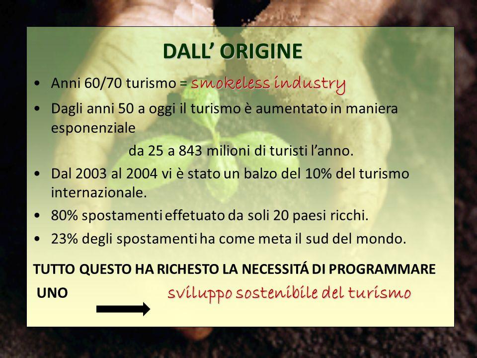 DALL' ORIGINE Anni 60/70 turismo = smokeless industry