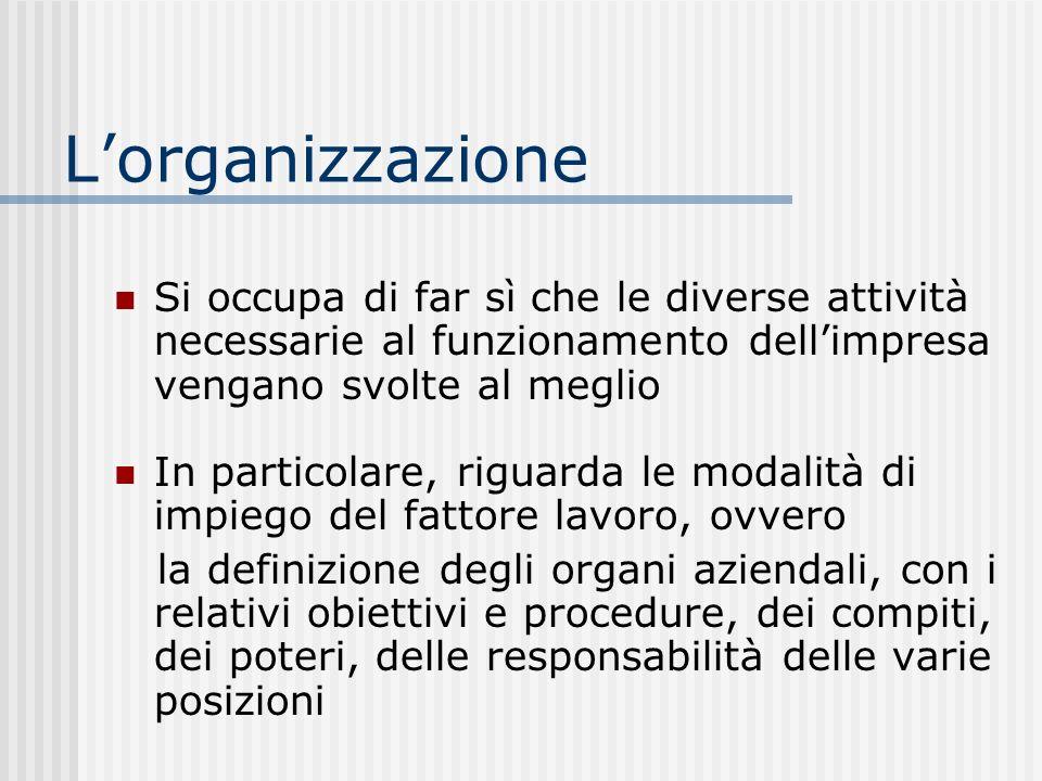 L'organizzazione Si occupa di far sì che le diverse attività necessarie al funzionamento dell'impresa vengano svolte al meglio.