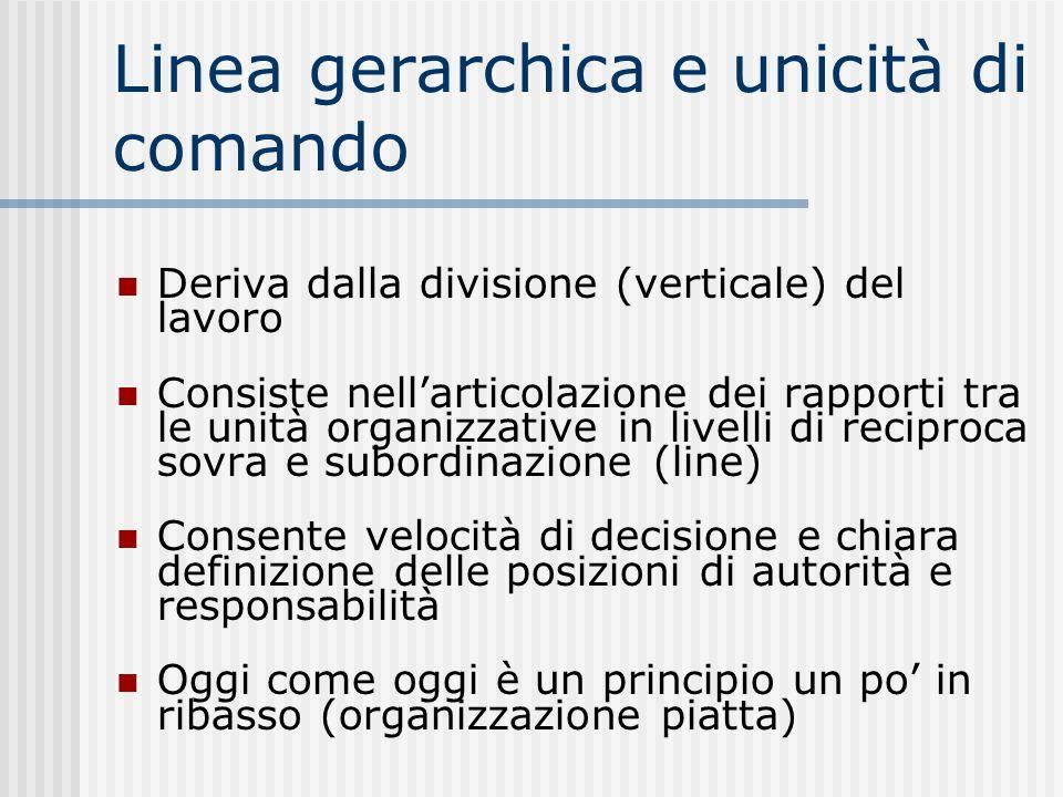 Linea gerarchica e unicità di comando
