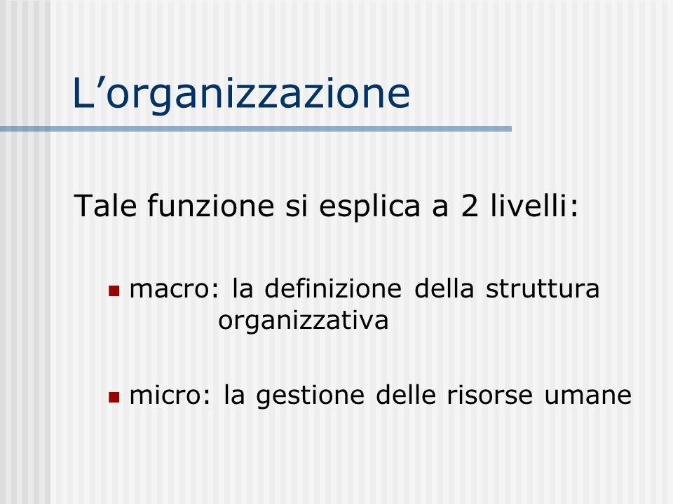 L'organizzazione Tale funzione si esplica a 2 livelli:
