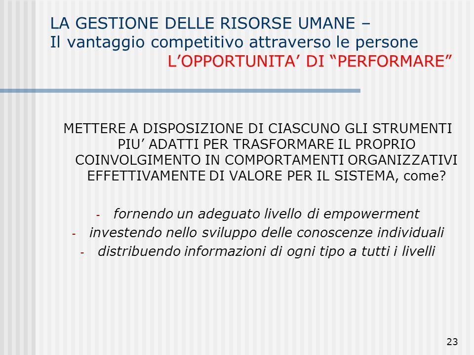 LA GESTIONE DELLE RISORSE UMANE – Il vantaggio competitivo attraverso le persone L'OPPORTUNITA' DI PERFORMARE