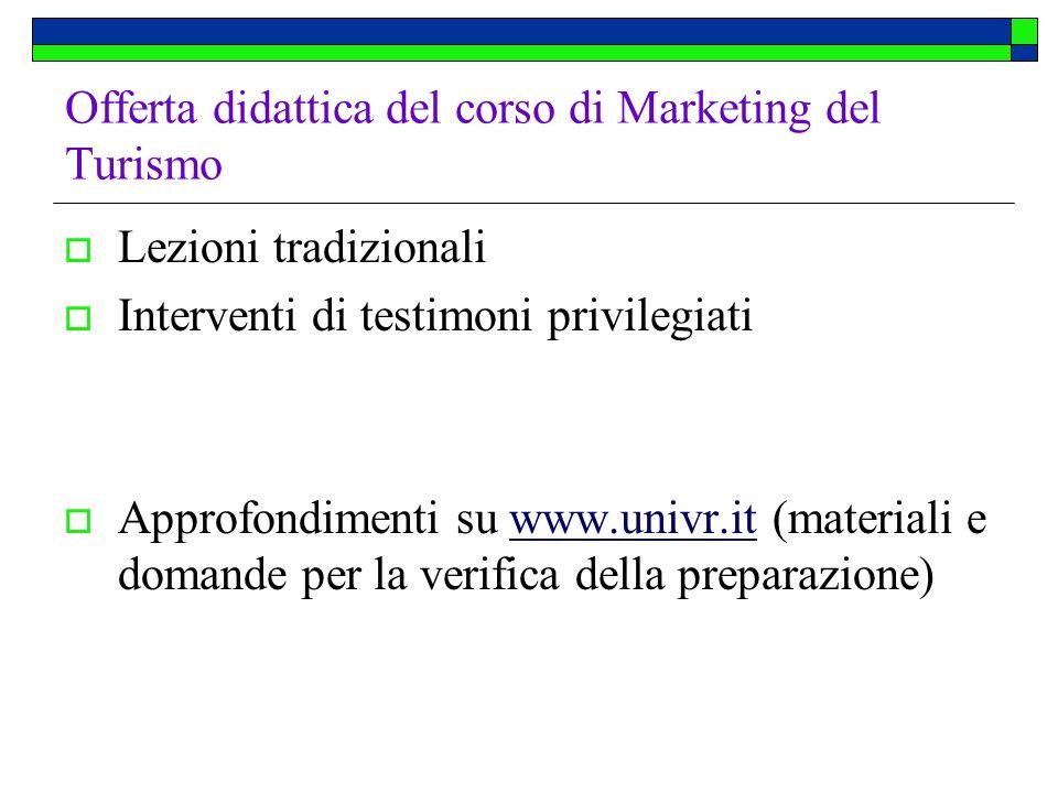 Offerta didattica del corso di Marketing del Turismo