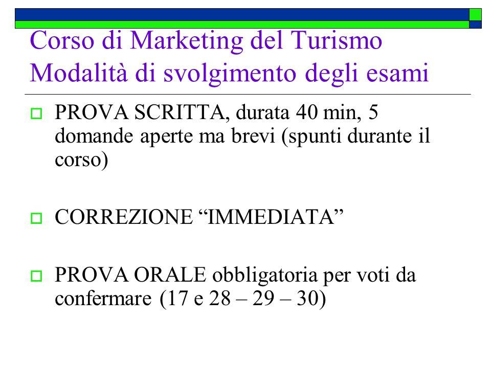 Corso di Marketing del Turismo Modalità di svolgimento degli esami