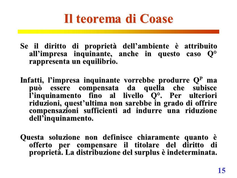 Il teorema di Coase Se il diritto di proprietà dell'ambiente è attribuito all'impresa inquinante, anche in questo caso Q° rappresenta un equilibrio.