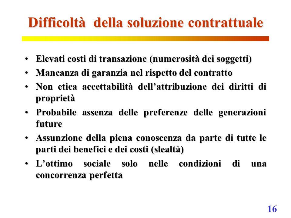 Difficoltà della soluzione contrattuale