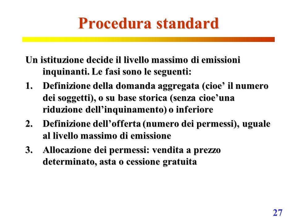 Procedura standard Un istituzione decide il livello massimo di emissioni inquinanti. Le fasi sono le seguenti: