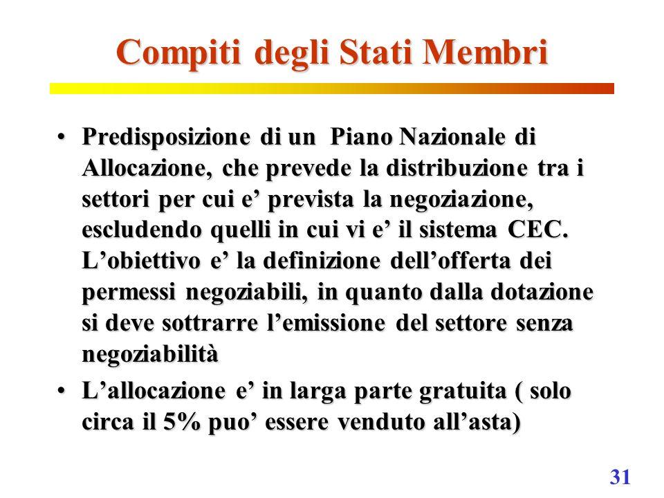Compiti degli Stati Membri