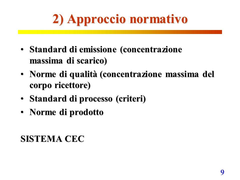 2) Approccio normativo Standard di emissione (concentrazione massima di scarico) Norme di qualità (concentrazione massima del corpo ricettore)