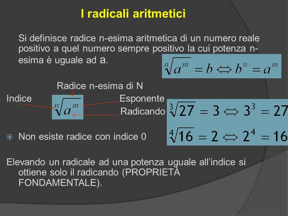 I radicali aritmetici