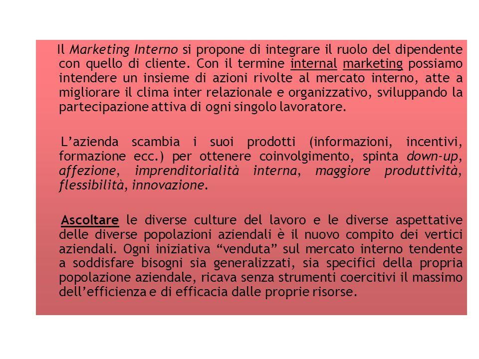 Il Marketing Interno si propone di integrare il ruolo del dipendente con quello di cliente. Con il termine internal marketing possiamo intendere un insieme di azioni rivolte al mercato interno, atte a migliorare il clima inter relazionale e organizzativo, sviluppando la partecipazione attiva di ogni singolo lavoratore.
