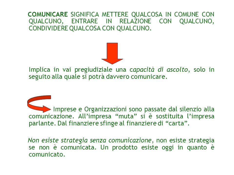 COMUNICARE SIGNIFICA METTERE QUALCOSA IN COMUNE CON QUALCUNO, ENTRARE IN RELAZIONE CON QUALCUNO, CONDIVIDERE QUALCOSA CON QUALCUNO.