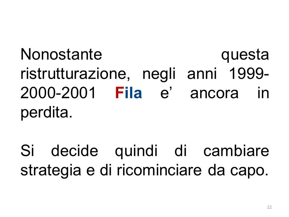 Nonostante questa ristrutturazione, negli anni 1999-2000-2001 Fila e' ancora in perdita.