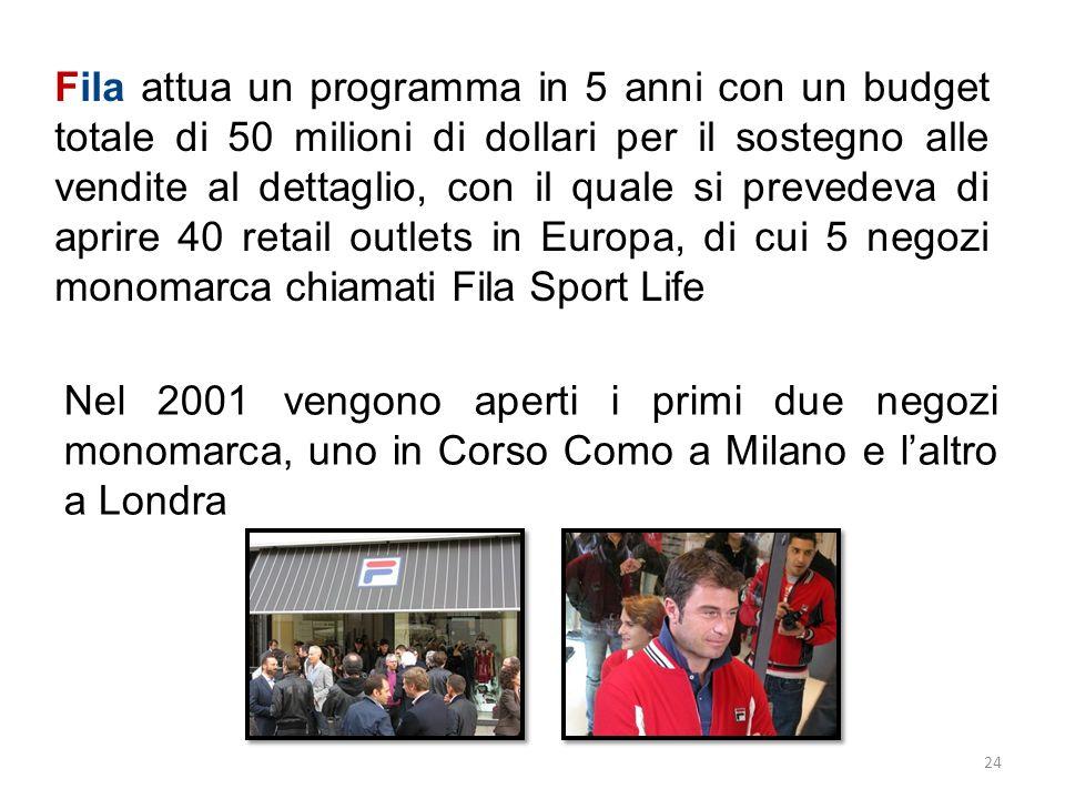 Fila attua un programma in 5 anni con un budget totale di 50 milioni di dollari per il sostegno alle vendite al dettaglio, con il quale si prevedeva di aprire 40 retail outlets in Europa, di cui 5 negozi monomarca chiamati Fila Sport Life
